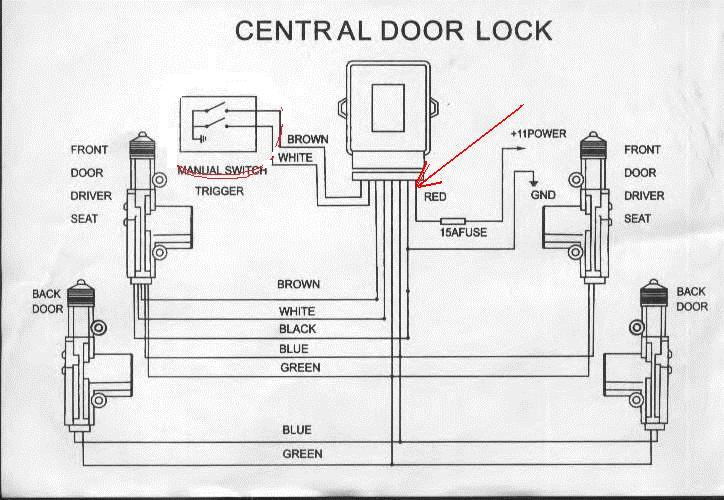 инструкция центральный замок